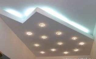 Точечные светильники в освещении помещений