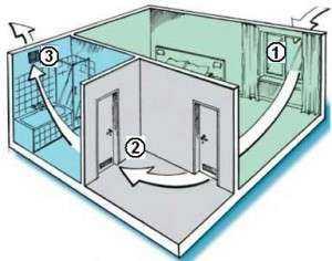 Инструкция установки вытяжки для ванной комнаты, и цены