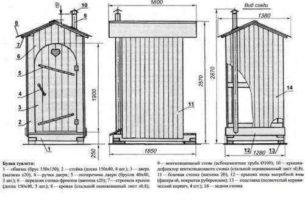 Чертежи и размеры туалета на даче
