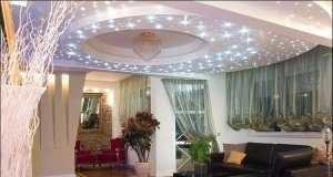 Лампы и светильники для освещения помещения