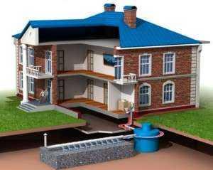 Как правильно сделать канализацию в частном доме своими руками (схемы, фото и видео)