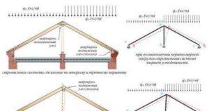 Вычисление веса шифера и габариты материала