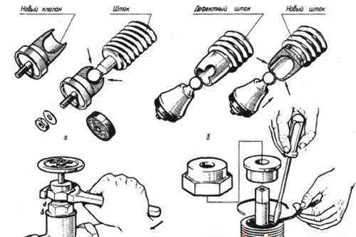 Как добиться качественного уплотнения в седле клапана крана