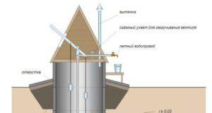 Строительство бетонного колодца