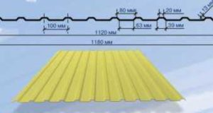 Вес профлиста с10 и характеристики материала