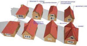 Виды крыш для частных домов и их характеристики
