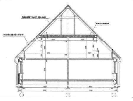Конструкция мансардной крыши дома в полтора этажа