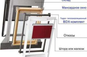 Технология установки монсардных окон