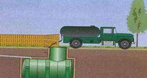 Как сделать канализацию для дачи: виды, схемы