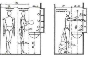 Интерьер санузла, как правильно разместить сантехнику