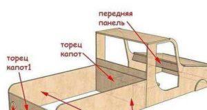 Как и из чего сделать песочницу, чертежи и фото