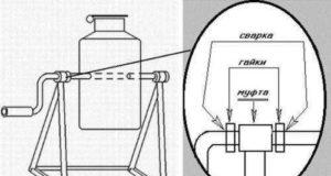 Самодельные бетономешалки: ручные, электрические. Схемы и видео