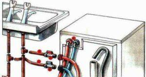 Самостоятельное подключение стиральной машины.