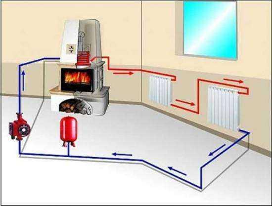 Современное отопление частного дома электричеством