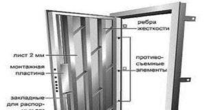 Как сварить входную железную дверь из металла самостоятельно