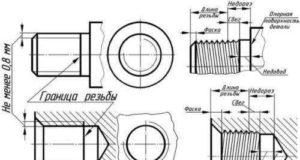 Размеры отверстий под резьбу: таблицы, инструменты, процесс нарезки