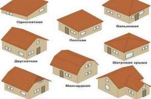 Крыша дачного дома своими руками: инструменты и этапы работ