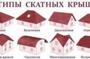 Какой тип кровли выбрать для покрытия частного дома