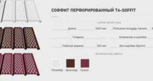 Виды софитов для подшивки кровли и их монтаж
