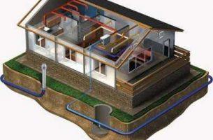 Как правильно сделать вентиляцию в частном доме