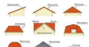 Пошаговая инструкция по строительству крыши и кровли