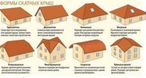 Типы и устройство крыш частных домов
