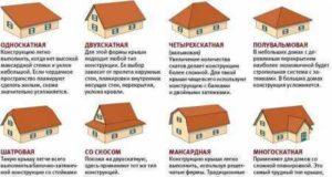 Какой материал выбрать для кровли деревянного дома