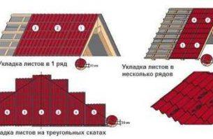 Монтаж металлочерепицы: пошаговая инструкция