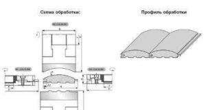 Блок-хаус от производителя, применяемые фрезы и станок