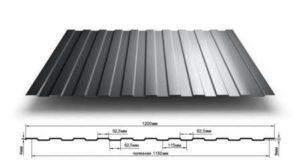 Размеры профлиста и характеристики материала