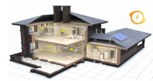 Энергоснабжение частного дома - малобюджетное решение