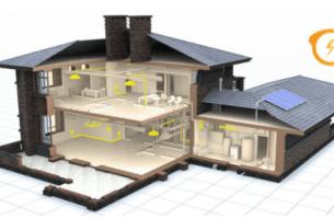 Энергоснабжение частного дома — малобюджетное решение
