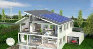 Альтернативная энергия для дома