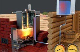 Схемы создания печей для бани и их монтаж